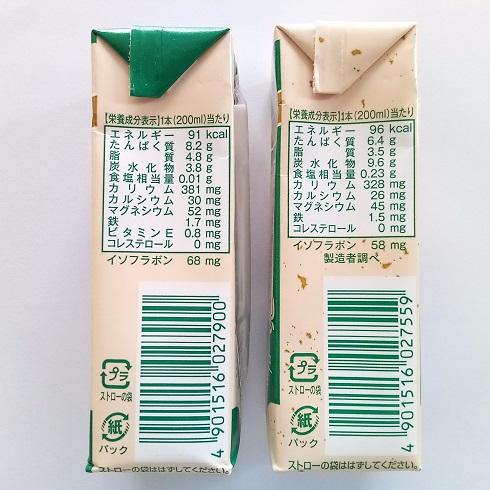 みどり豆乳・調整豆乳 成分